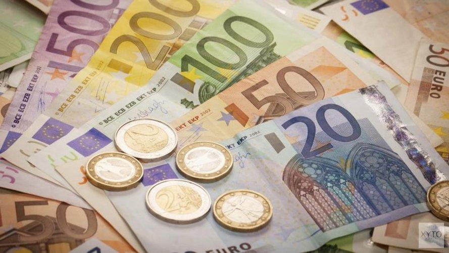 DNB: dekkingsgraad pensioenfondsen gedaald